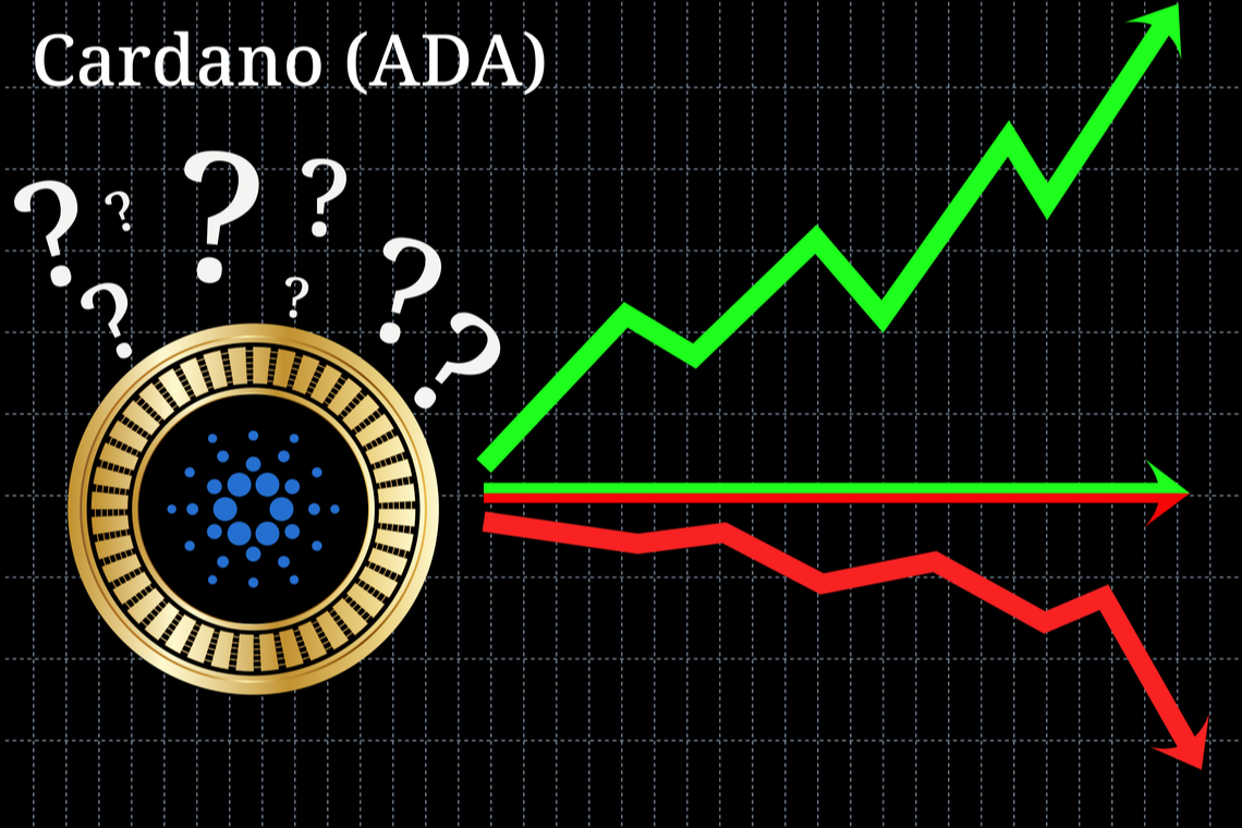 ADA) Cardano Price Prediction and Forecast 2019 / 2020 (Updated 04
