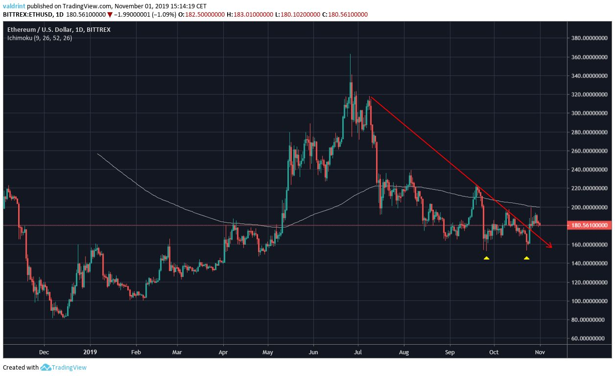 Altcoin Trader altseason can be identifiedthis important indicator