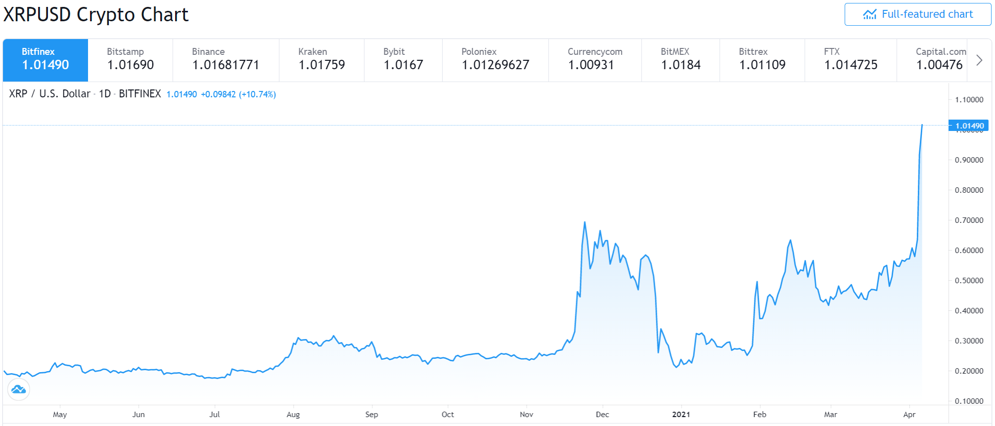 xrp-usd.png